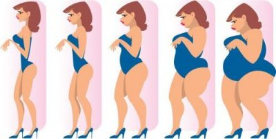 thyroid weight loss