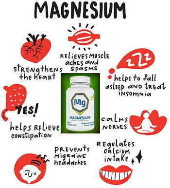 magnesium for sciatica pain