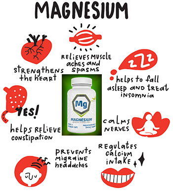 magnesium for pain